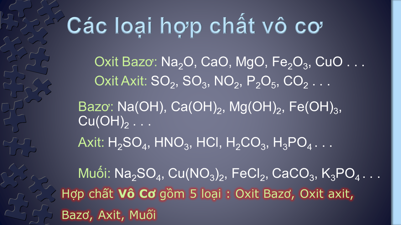 cac loai hop chat vo co